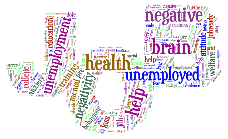 What are the cases and effects of Unemployment?